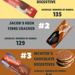 FS Big Experiment Infographic (Part 2)